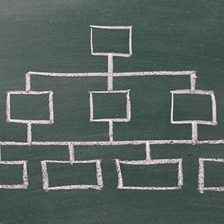 運用性・管理・拡散効果などの機能性を備えるためのコーディング